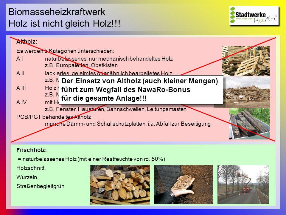 Biomasseheizkraftwerk Holz ist nicht gleich Holz!!!