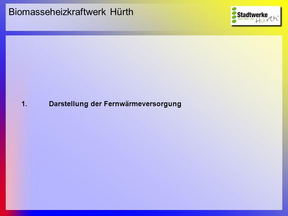 Biomasseheizkraftwerk Hürth