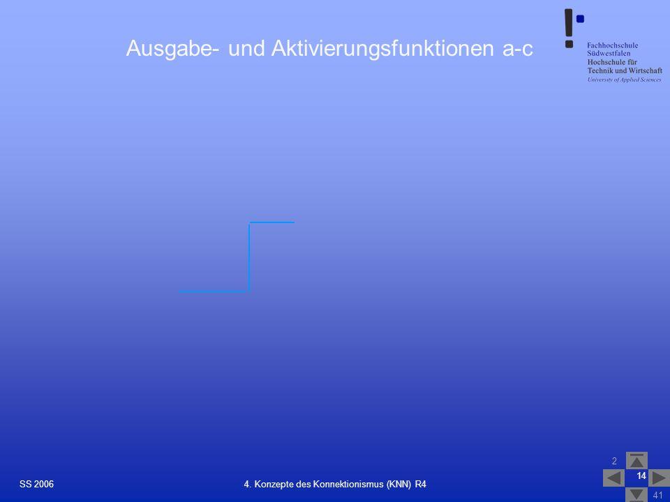Ausgabe- und Aktivierungsfunktionen a-c