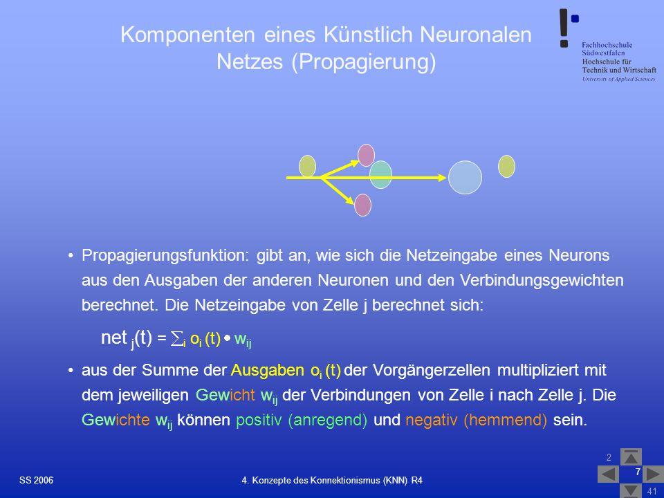 Komponenten eines Künstlich Neuronalen Netzes (Propagierung)