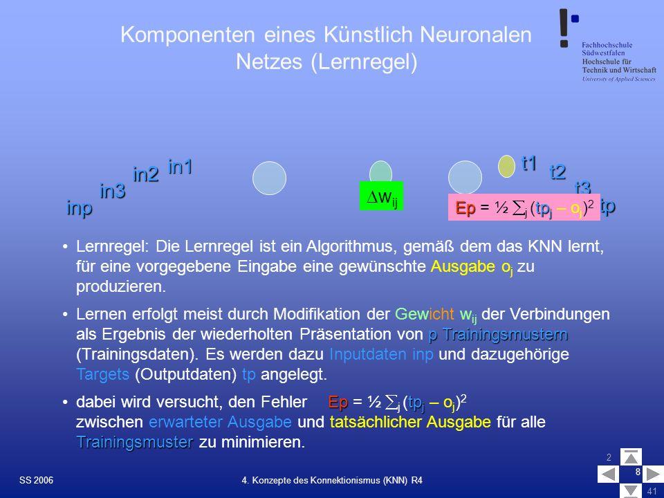 Komponenten eines Künstlich Neuronalen Netzes (Lernregel)