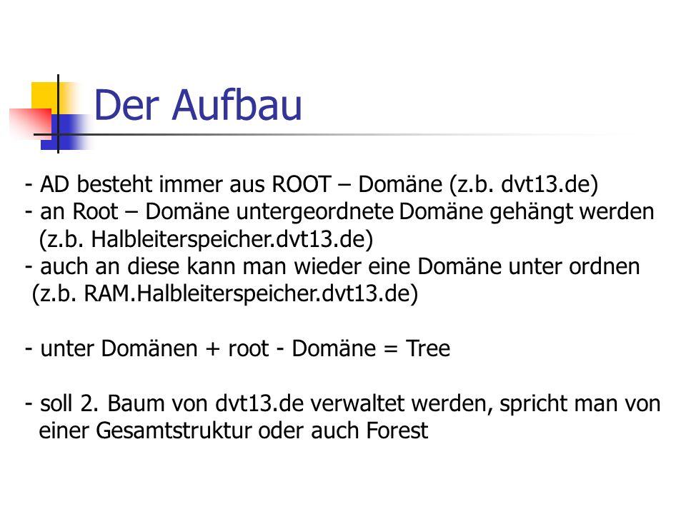 Der Aufbau AD besteht immer aus ROOT – Domäne (z.b. dvt13.de)