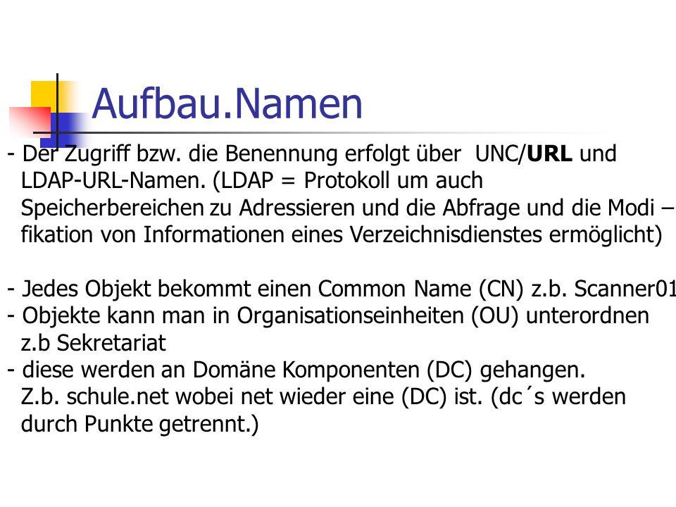 Aufbau.Namen - Der Zugriff bzw. die Benennung erfolgt über UNC/URL und