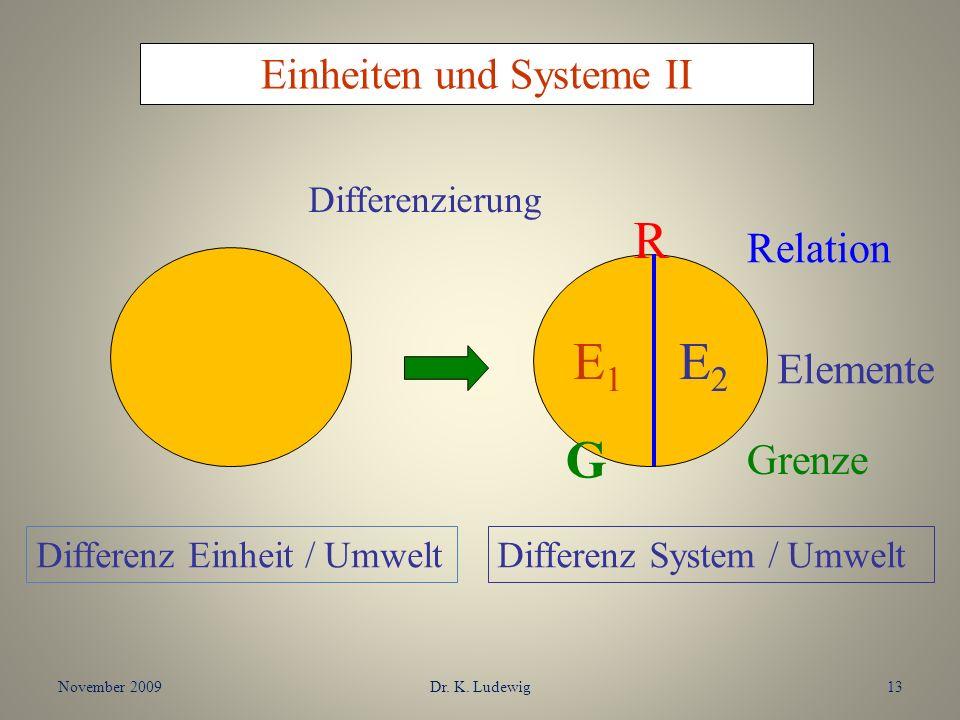 Einheiten und Systeme II
