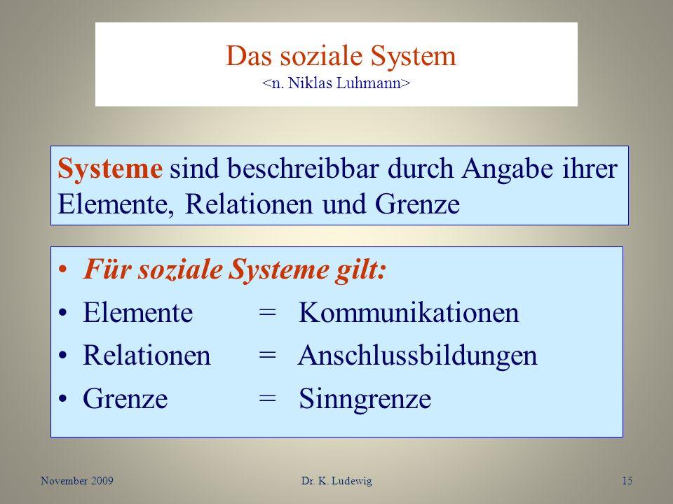 Das soziale System <n. Niklas Luhmann>