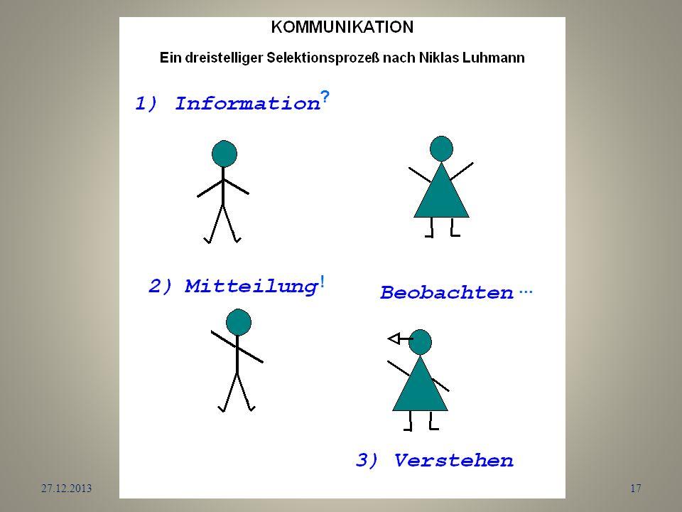 ! ... 25.03.2017 Dr. K. Ludewig