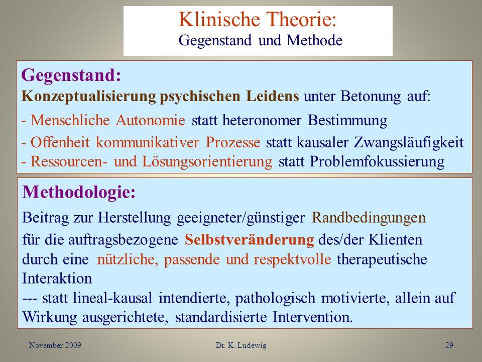 Klinische Theorie: Gegenstand und Methode