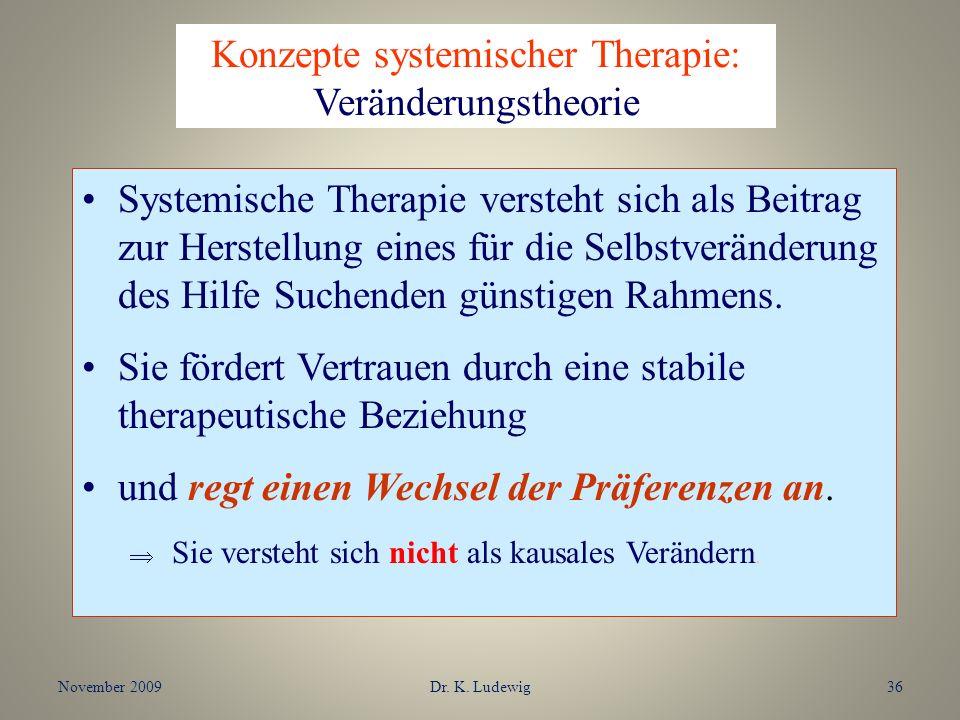 Konzepte systemischer Therapie: Veränderungstheorie