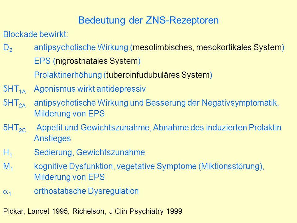 Bedeutung der ZNS-Rezeptoren