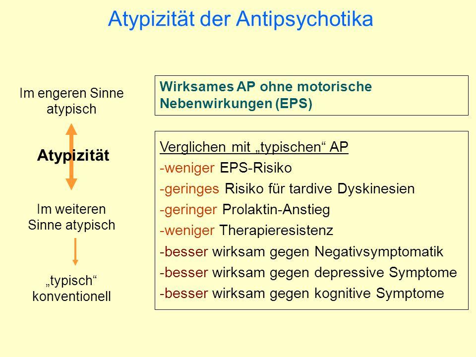Atypizität der Antipsychotika