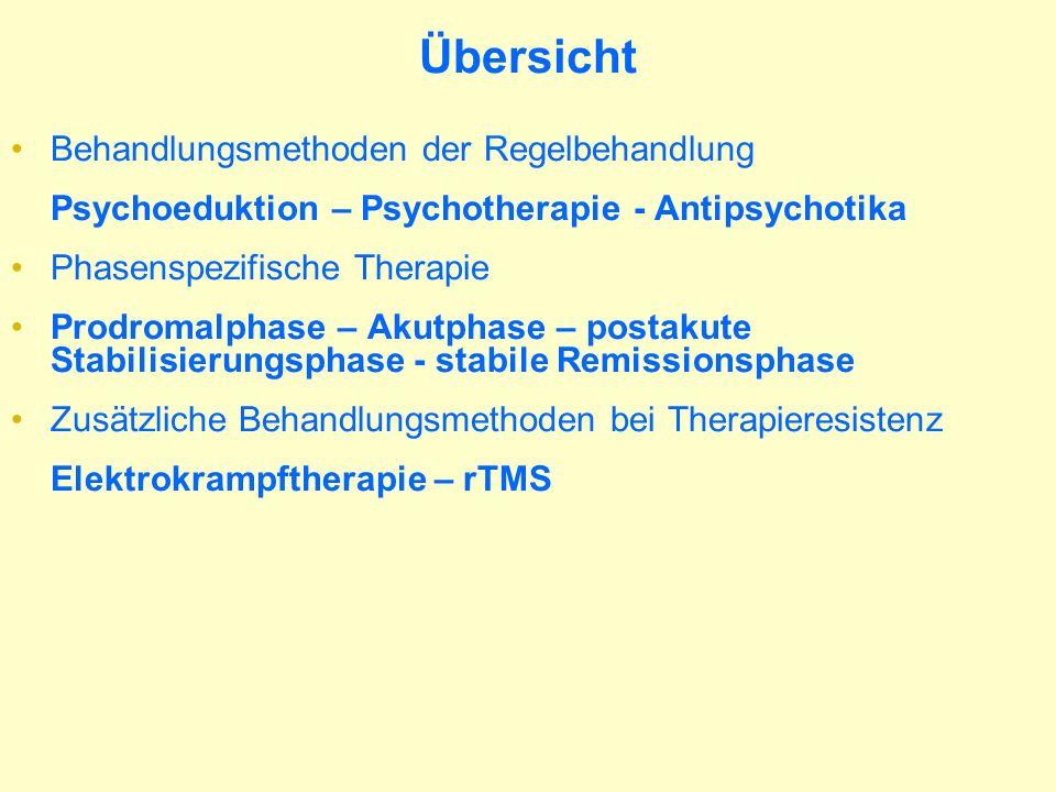 Behandlungsmethoden der Regelbehandlung