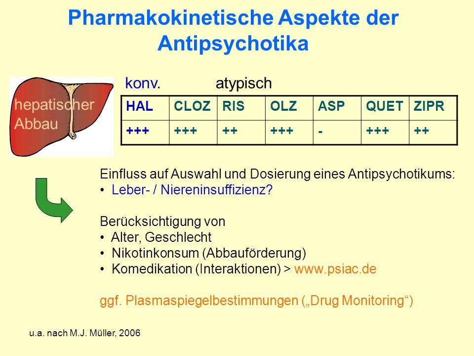 Pharmakokinetische Aspekte der Antipsychotika