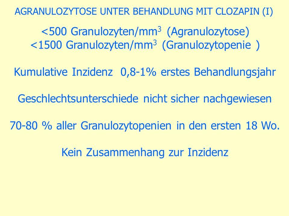 <500 Granulozyten/mm3 (Agranulozytose)