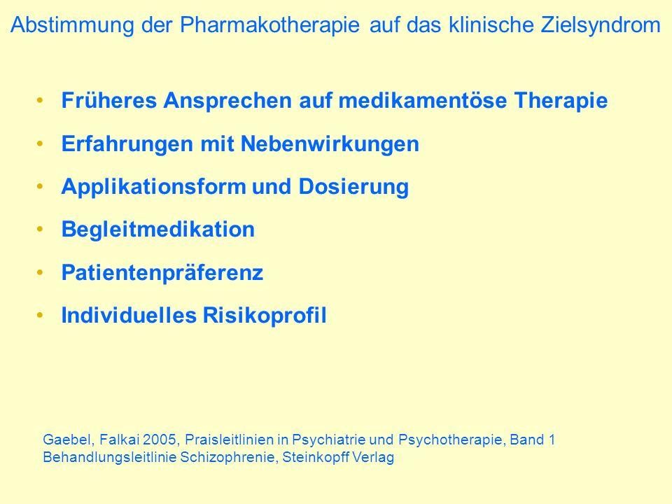 Abstimmung der Pharmakotherapie auf das klinische Zielsyndrom