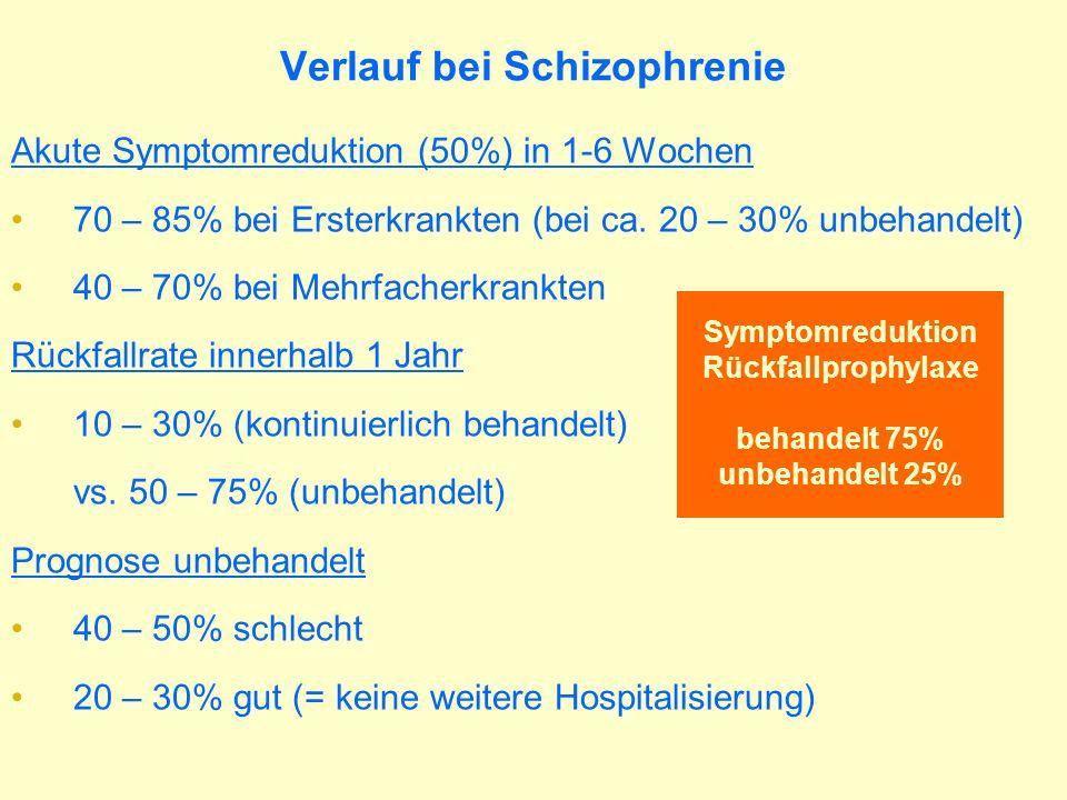 Verlauf bei Schizophrenie