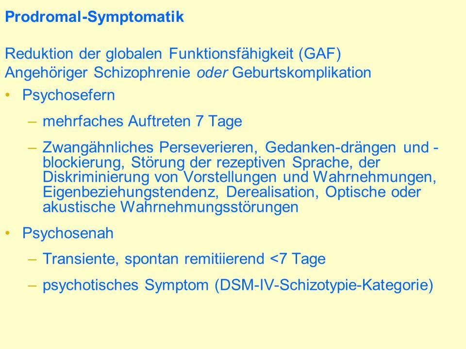 Prodromal-Symptomatik Reduktion der globalen Funktionsfähigkeit (GAF) Angehöriger Schizophrenie oder Geburtskomplikation