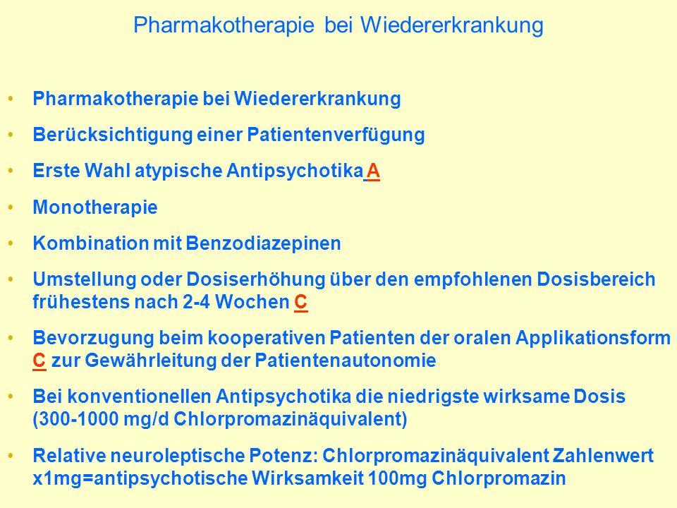 Pharmakotherapie bei Wiedererkrankung