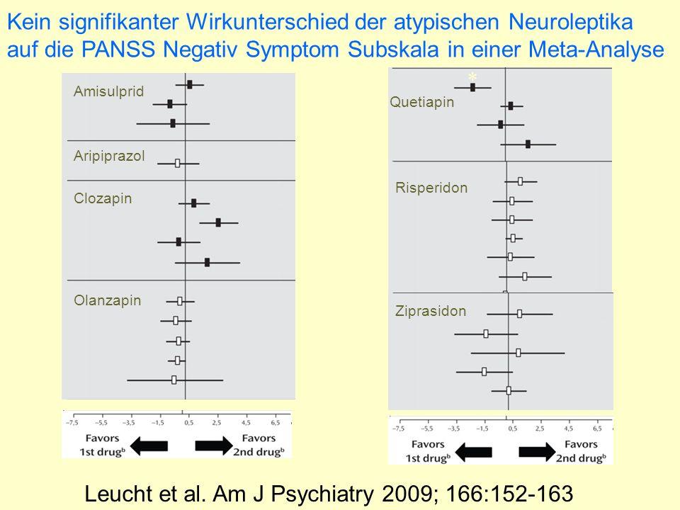 Kein signifikanter Wirkunterschied der atypischen Neuroleptika