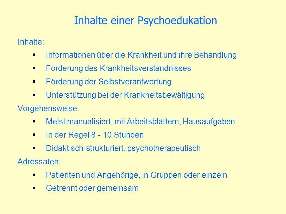 Inhalte einer Psychoedukation