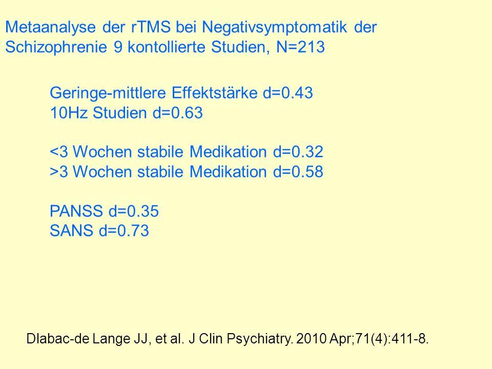Geringe-mittlere Effektstärke d=0.43 10Hz Studien d=0.63