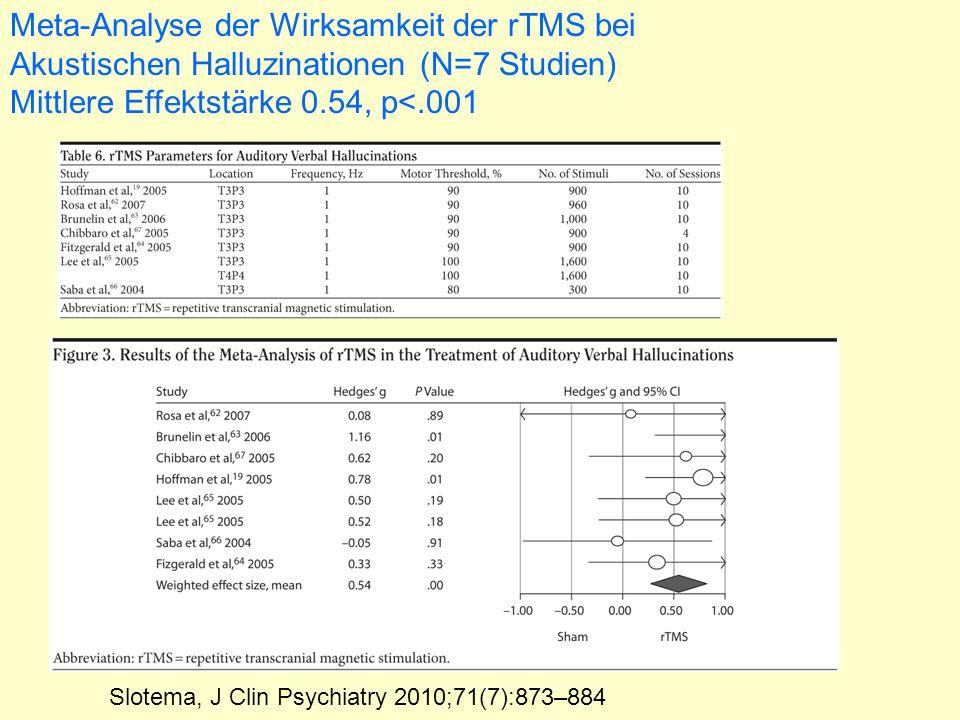 Meta-Analyse der Wirksamkeit der rTMS bei
