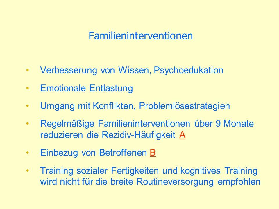 Familieninterventionen