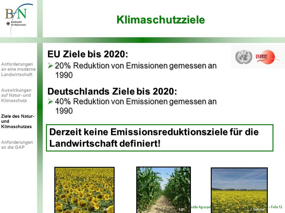 Klimaschutzziele EU Ziele bis 2020: Deutschlands Ziele bis 2020: