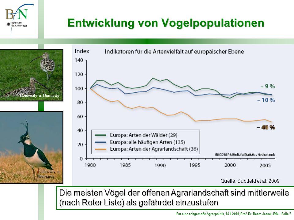Entwicklung von Vogelpopulationen