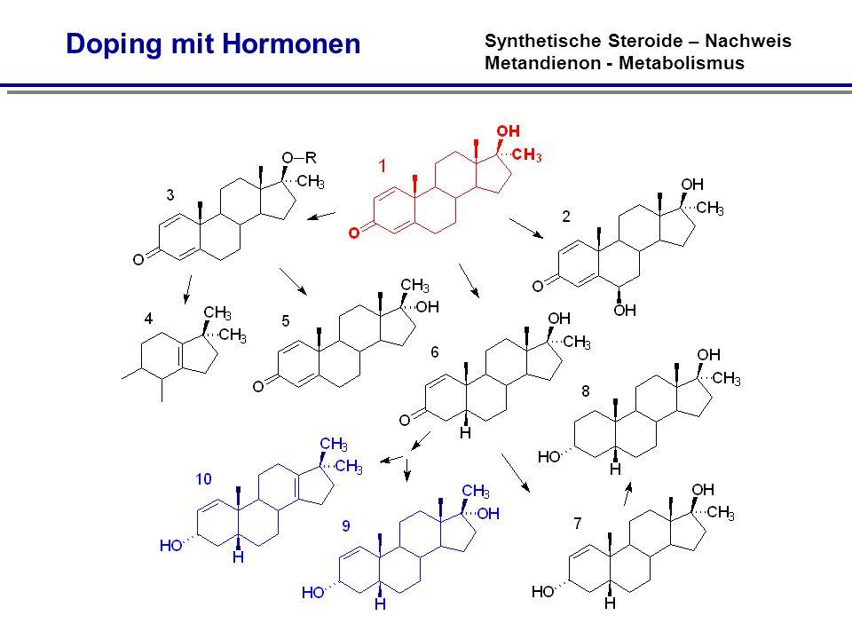 Doping mit Hormonen Synthetische Steroide – Nachweis Metandienon - Metabolismus