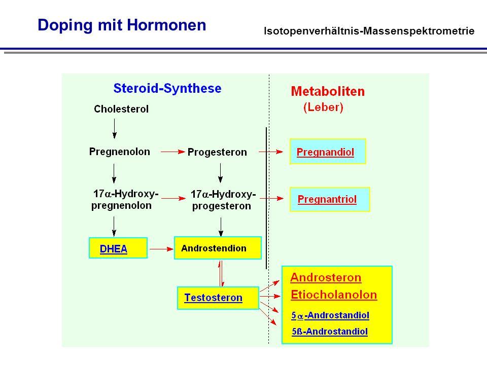Doping mit Hormonen Isotopenverhältnis-Massenspektrometrie