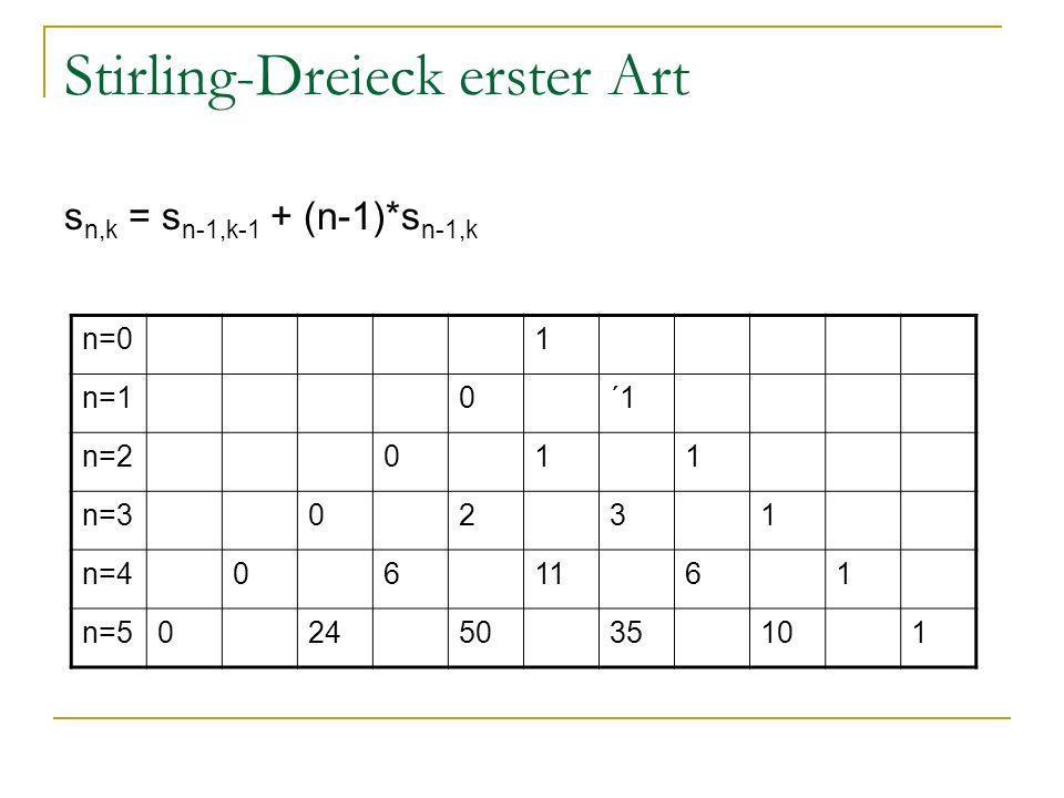 Stirling-Dreieck erster Art