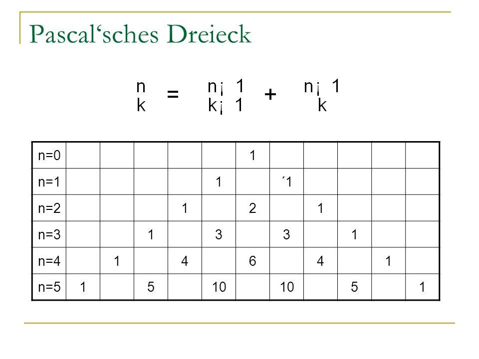 Pascal'sches Dreieck n=0 1 n=1 ´1 n=2 2 n=3 3 n=4 4 6 n=5 5 10