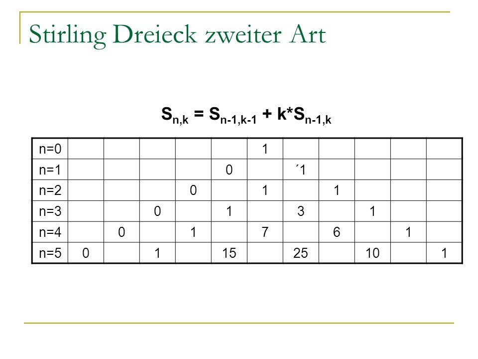 Stirling Dreieck zweiter Art