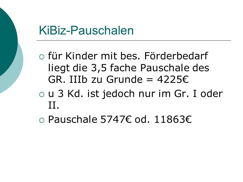 KiBiz-Pauschalen für Kinder mit bes. Förderbedarf liegt die 3,5 fache Pauschale des GR. IIIb zu Grunde = 4225€