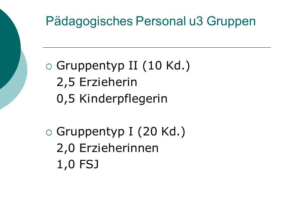 Pädagogisches Personal u3 Gruppen