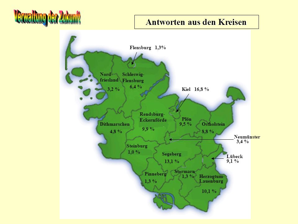 Antworten aus den Kreisen