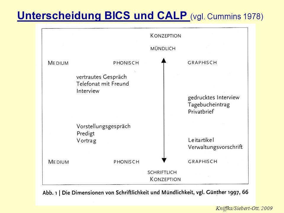 Unterscheidung BICS und CALP (vgl. Cummins 1978)