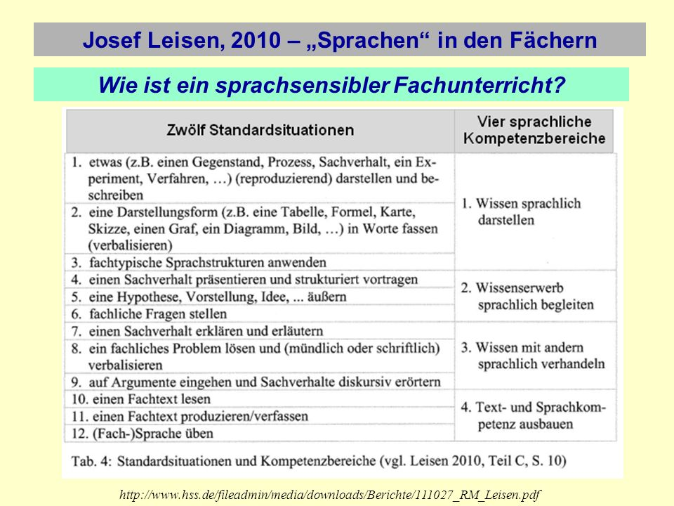 "Josef Leisen, 2010 – ""Sprachen in den Fächern"