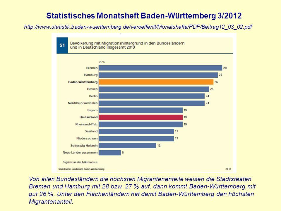 Statistisches Monatsheft Baden-Württemberg 3/2012