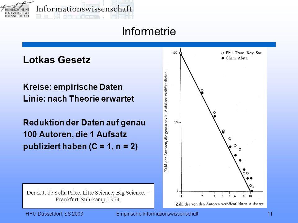 Informetrie Lotkas Gesetz Kreise: empirische Daten
