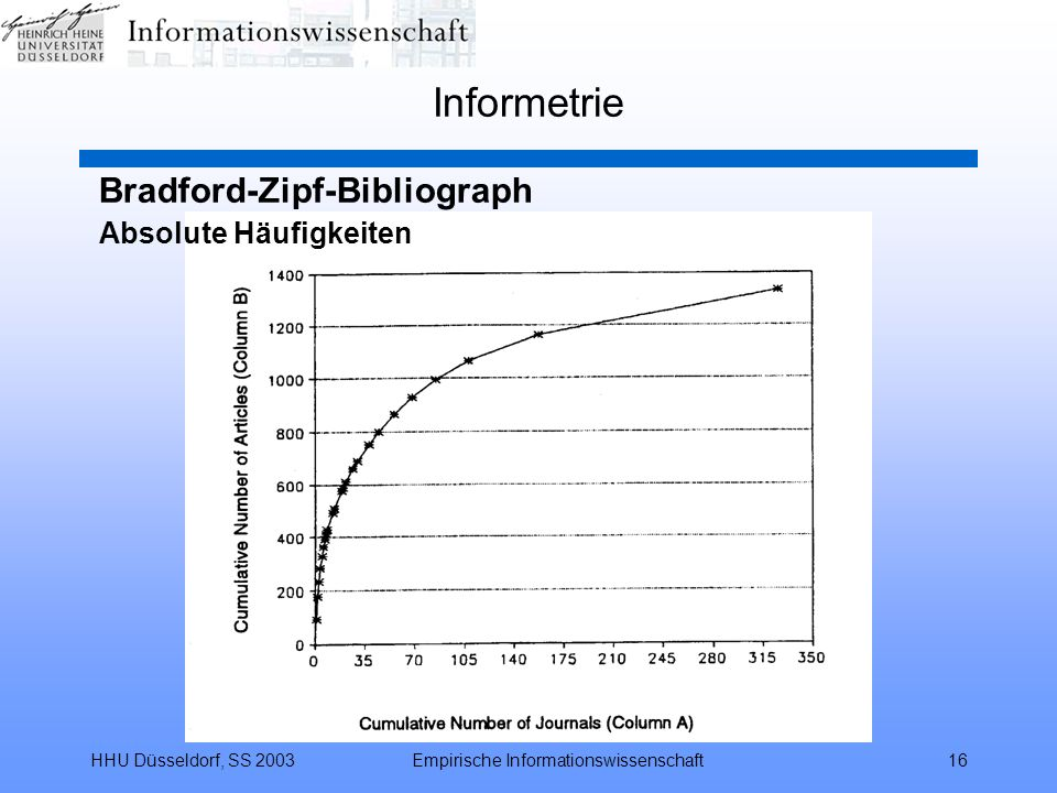 Empirische Informationswissenschaft