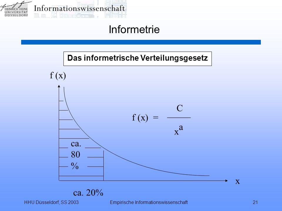 Das informetrische Verteilungsgesetz