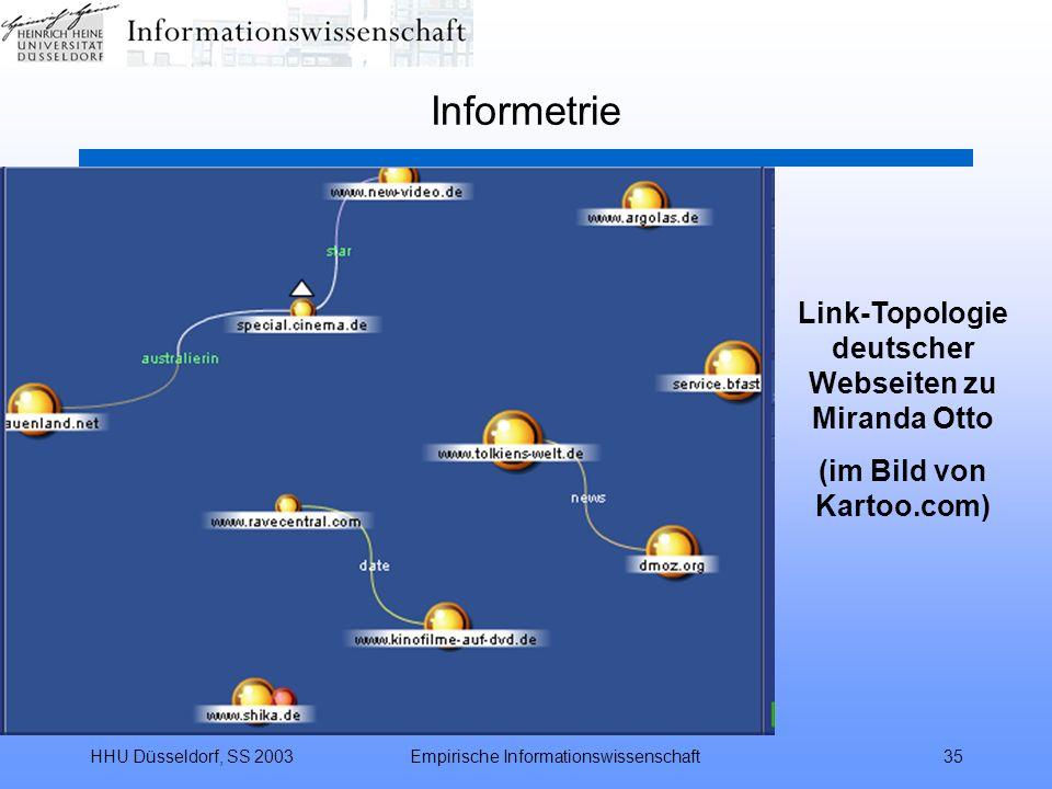 Informetrie Link-Topologie deutscher Webseiten zu Miranda Otto