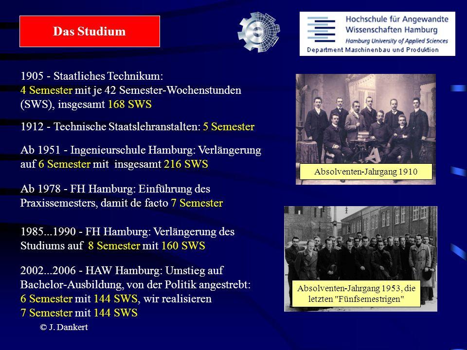Das Studium 1905 - Staatliches Technikum: 4 Semester mit je 42 Semester-Wochenstunden (SWS), insgesamt 168 SWS.