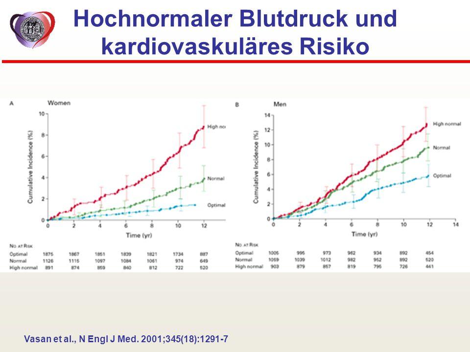 Hochnormaler Blutdruck und kardiovaskuläres Risiko
