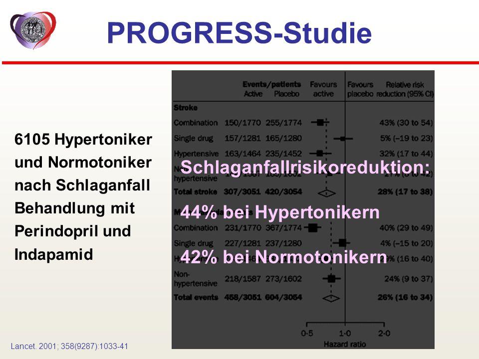PROGRESS-Studie Schlaganfallrisikoreduktion: 44% bei Hypertonikern