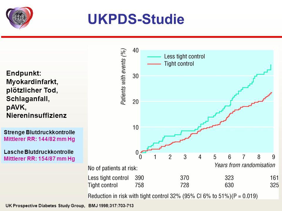 UKPDS-Studie Endpunkt: Myokardinfarkt, plötzlicher Tod, Schlaganfall,