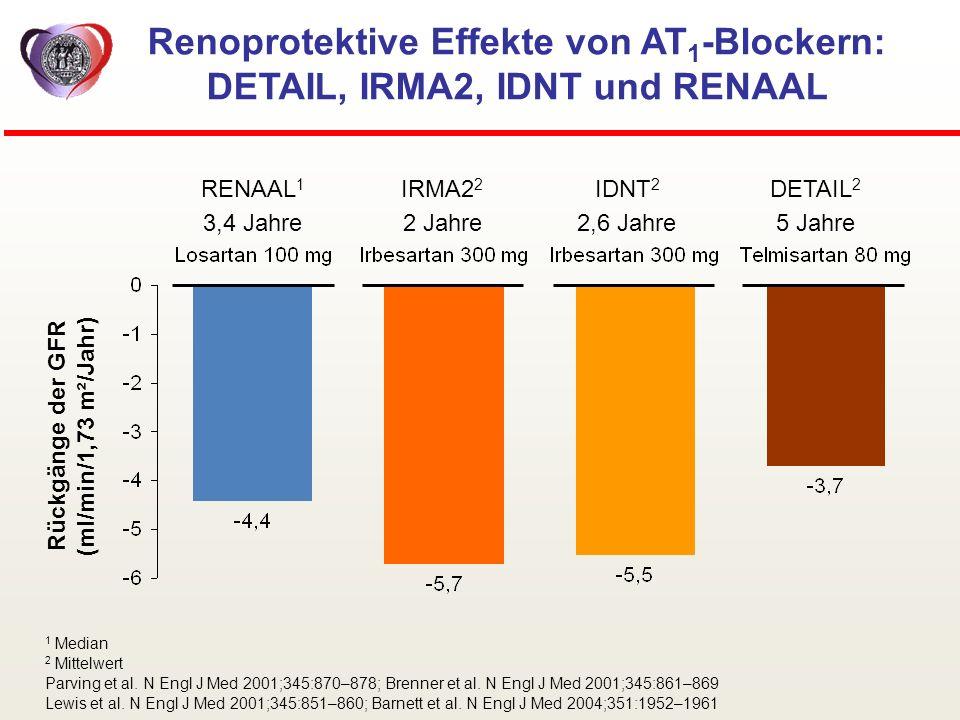 Renoprotektive Effekte von AT1-Blockern: DETAIL, IRMA2, IDNT und RENAAL