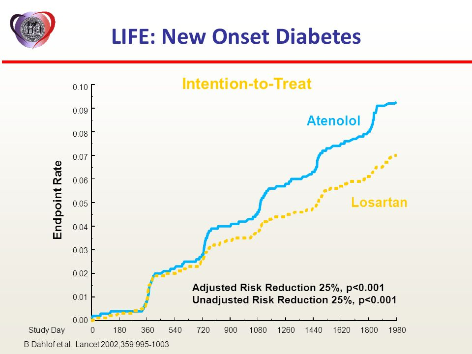 LIFE: New Onset Diabetes