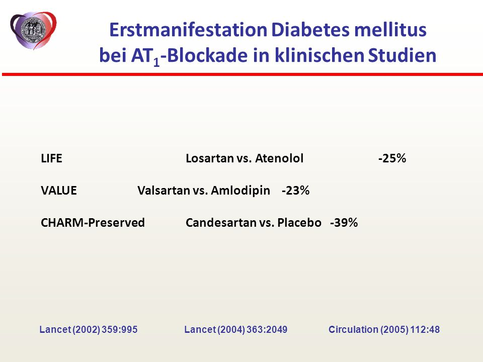 Erstmanifestation Diabetes mellitus bei AT1-Blockade in klinischen Studien